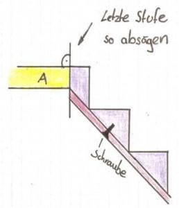 Der Nachste Schritt Ist Das Bauen Treppen Hierzu Sagen Wir Aus Den Dreiecksleisten 100 Mm Lange Stucke Dann Passen Die Position H An