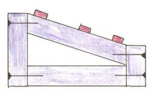 mm, 1 x 2260 mm, 1 x 1760 mm und 2 x 1690 mm. Die Balken verbindet man ...